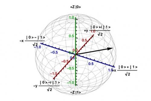spherebloch.jpg